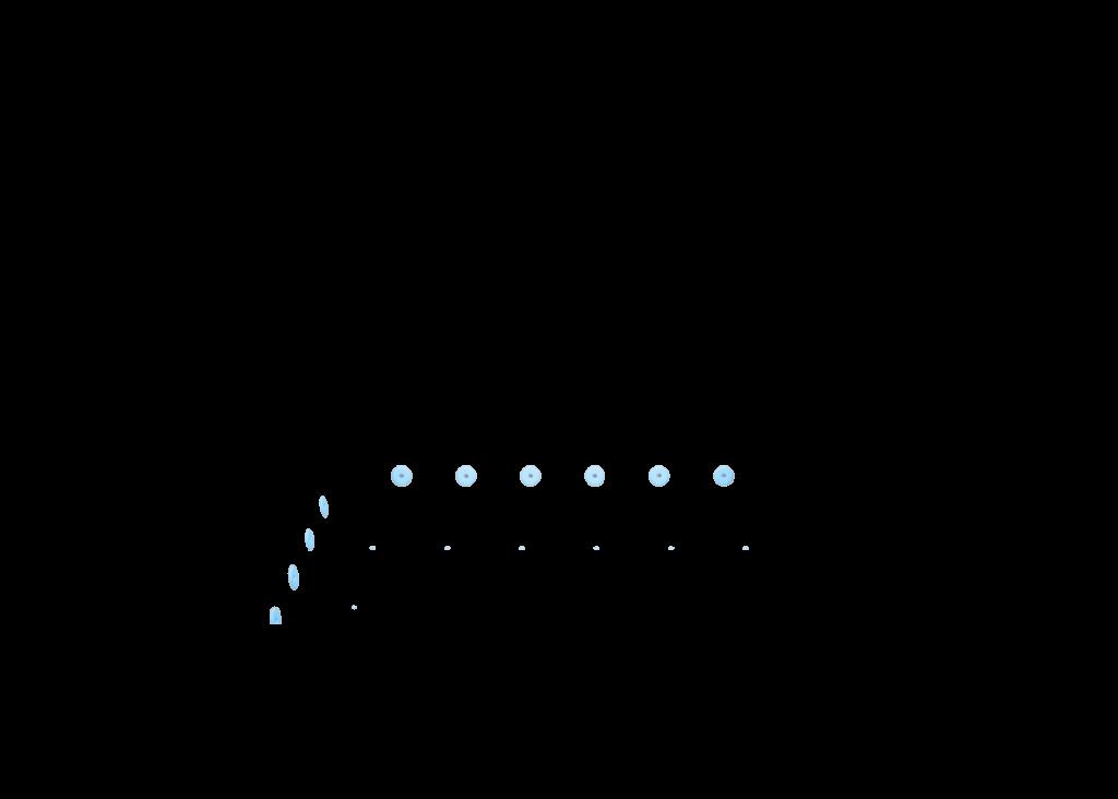 Stonhenge  Incasso